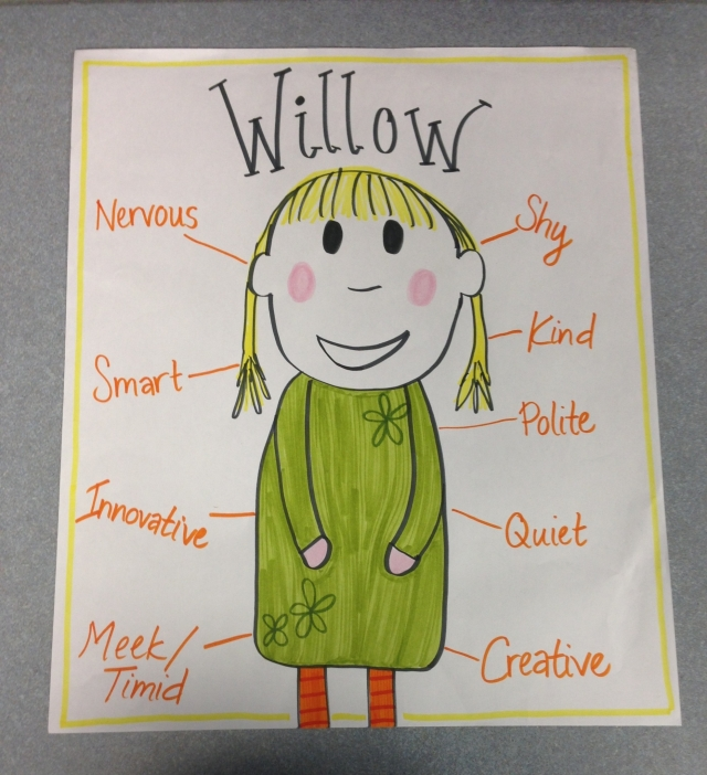 character_map_willow