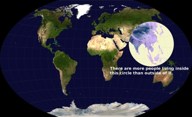 the Population Sphere