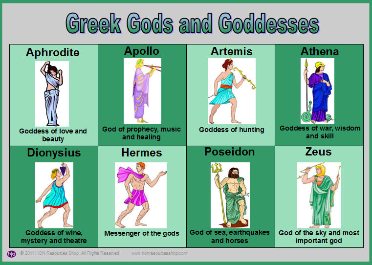 Greek Gods Goddesses Chart World History
