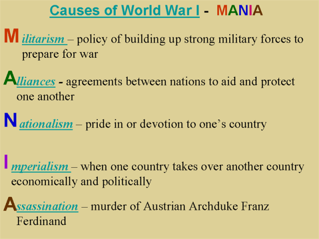 Causes of WWI M-A-N-I-A
