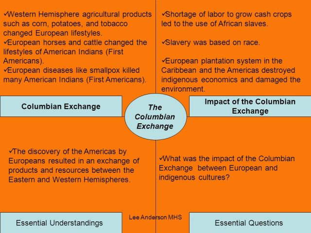 columbian exchange cause effect