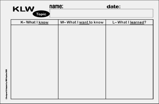 kwl template