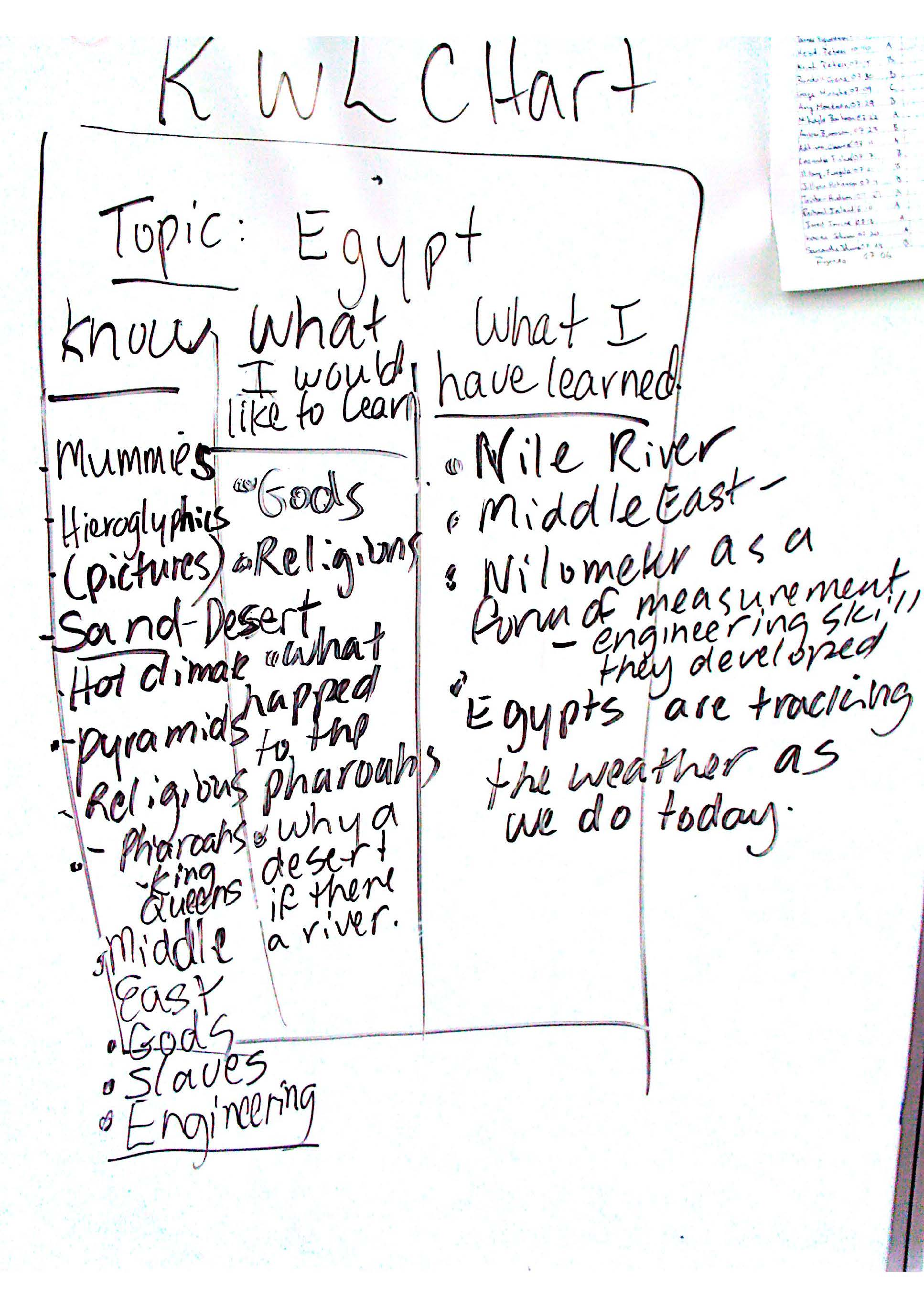 Ancient Egypt KWL Chart – Kwl Worksheet