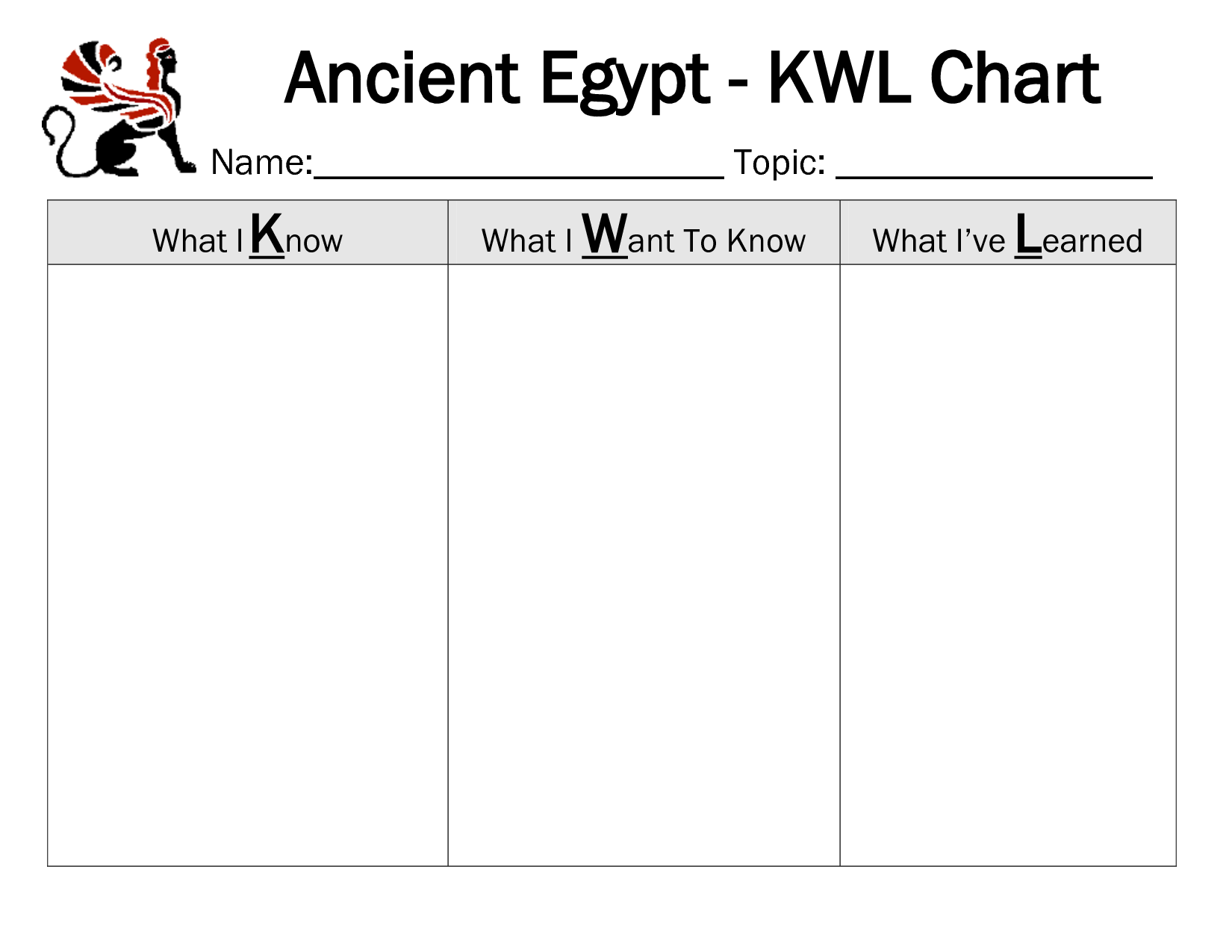 worksheet Ancient Egypt Map Worksheet ancient egypt k w l chart world history kwl1