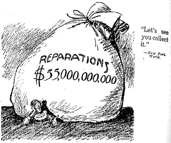 WW1 Treaty of Versailles Reparations
