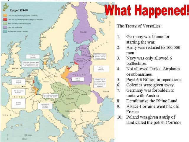 WW2 Treaty of Versailles